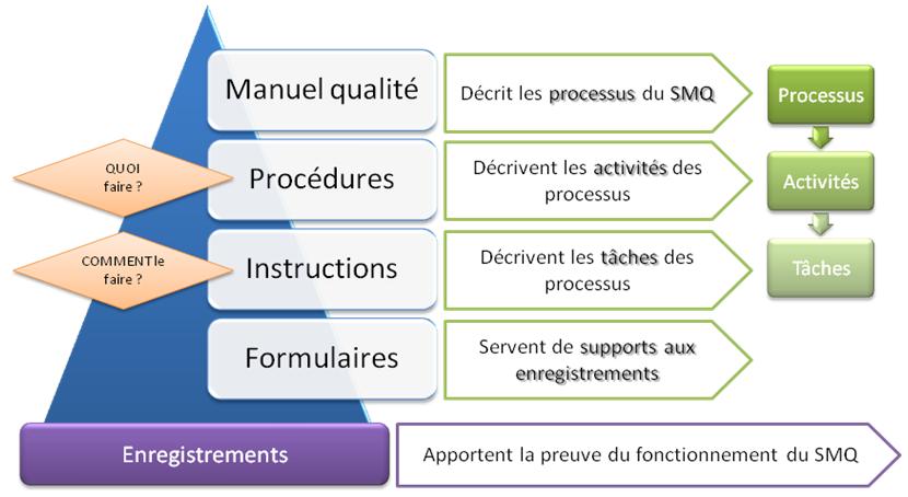 Exemple Manuel Qualité Iso 9001 Version 2015 Pdf - Exemple ...